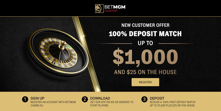 BetMGM Welcome Promotion